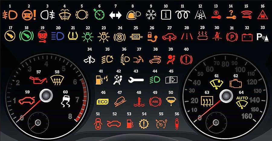 Araç Gösterge Panelindeki İşaretler